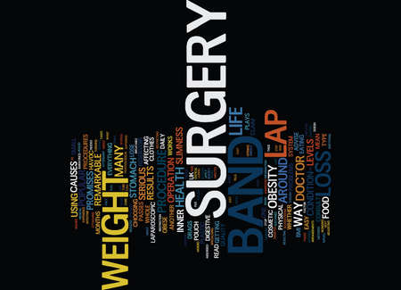 FIND YOUR INNER SLIMNESS WITH LAP BAND SURGERY Text Background Word Cloud Concept