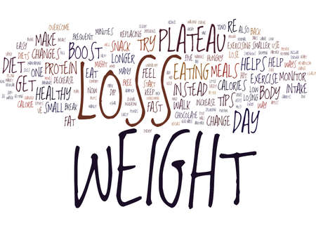 ENHANCE WEIGHT LOSS AND OVERCOME YOUR PLATEAU WITH THESE EASY TIPS Text Background Word Cloud Concept