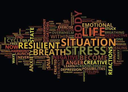 ELIMINATE STRESS AND ANXIETY FROM YOUR LIFE BECOME RESILIENT Text Background Word Cloud Concept