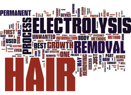 ELECTROLYSIS HAIR REMOVAL Text Background Word Cloud Concept
