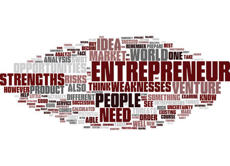 weaknesses: ENTREPRENEURS LL Text Background Word Cloud Concept