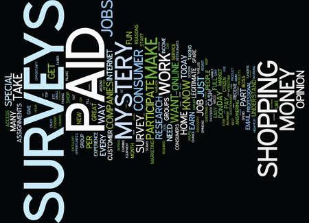 VIJF UITSTEKENDE REDENEN OM BETAALDE ONDERZOEKEN VANDAAG TE VANDEN Tekst Achtergrond Word Cloud Concept