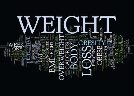 EFFECTIVE WEIGHT LOSS Text Background Word Cloud Concept