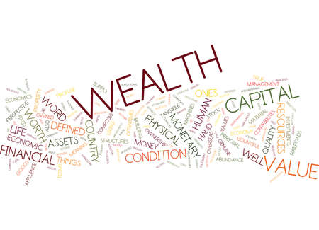 believes: ELIMINATE THE PERSONAL BARRIERS TO WEALTH Text Background Word Cloud Concept Illustration