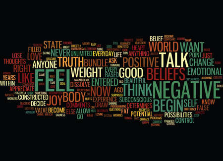 ELIMINATE NEGATIVE THOUGHTS AND LOSE WEIGHT Text Background Word Cloud Concept