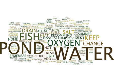FISH HEALTH IN HOT SUMMER HEAT Text Background Word Cloud Concept