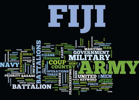 FIJI ARMY Text Background Word Cloud Concept