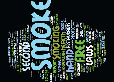 EVERY BREATH WE TAKE SHOULD BE SMOKE FREE Text Background Word Cloud Concept Ilustrace