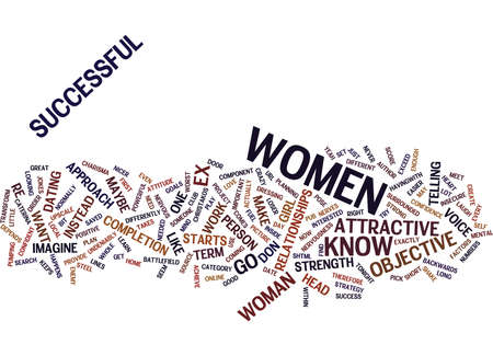 EXCEED YOUR LIMITS WITH WOMEN Text Background Word Cloud Concept