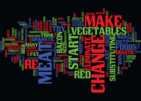 ELIMINATE RED MEAT Text Background Word Cloud Concept Ilustração
