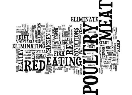 grain: ELIMINATE POULTRY Text Background Word Cloud Concept