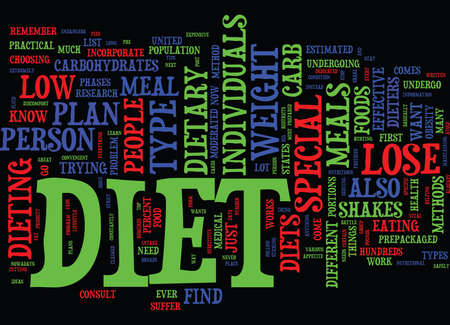 FIND OUT WHICH SPECIAL DIET WILL WORK FOR YOU Text Background Word Cloud Concept