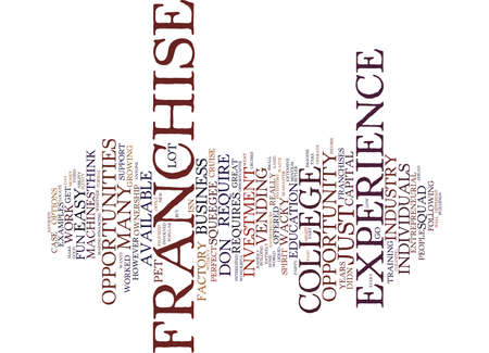 FRANCHISE OPPORTUNITIES NO EXPERIENCE REQUIRED Text Background Word Cloud Concept