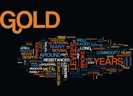 GOLD MARKET ROARS WITHIN FIVE YEARS Text Background Word Cloud Concept