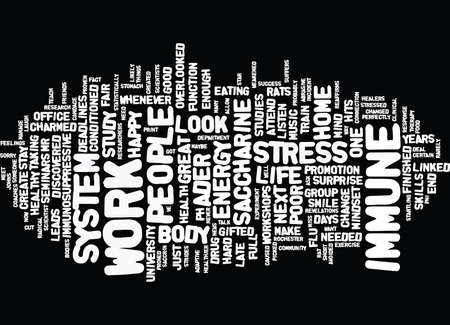 responses: GOOD ATTITUDE GOOD HEALTH SUCCESS Text Background Word Cloud Concept
