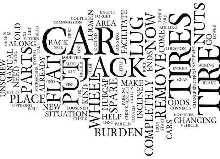 be: FLAT TIRES NEED NOT BE A BURDEN Text Background Word Cloud Concept