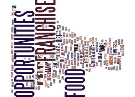 FOOD FRANCHISE OPPORTUNITIES Text Background Word Cloud Concept
