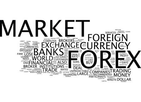 FOREX EXPLAINED IN DETAIL Text Background Word Cloud Concept Illustration