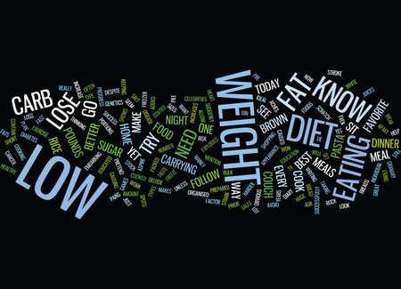 低炭水化物低脂肪食に従うし、重量を失う今日テキスト背景単語雲概念