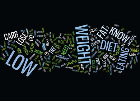 FOLLOW A LOW CARB LOW FAT DIET AND LOSE WEIGHT TODAY Text Background Word Cloud Concept