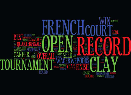 FRENCH OPEN PREVIEW NADAL WILL SLAY THE CLAY AGAIN Text Background Word Cloud Concept Иллюстрация