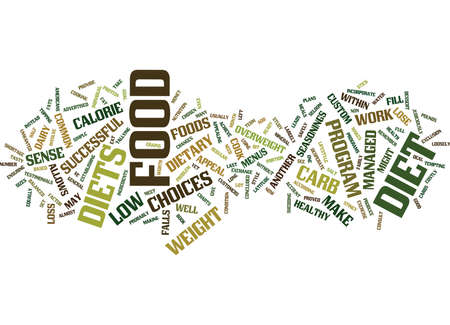 FOOD DIETS Text Background Word Cloud Concept