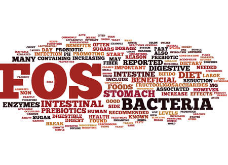 FOS Text Background Word Cloud Concept Illustration