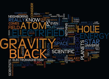 FROM THE ATOM TO THE BLACK HOLE Text Background Word Cloud Concept