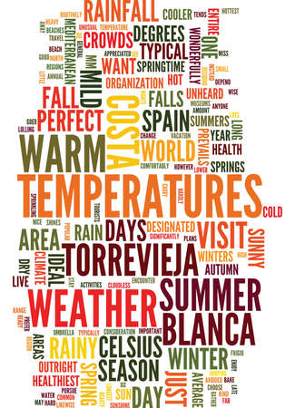 FOR PERFECT WEATHER VISIT SPAIN Text Background Word Cloud Concept
