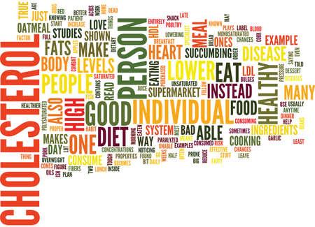 FOOD THAT LOWER CHOLESTEROL Text Background Word Cloud Concept Ilustração