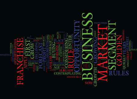 FRANCHISE BUSINESS OPPORTUNITIES THE FIRST GOLDEN RULE Text Background Word Cloud Concept