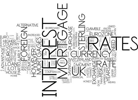 FOREIGN CURRENCY MORTGAGES THE PROS AND CONS Text Background Word Cloud Concept