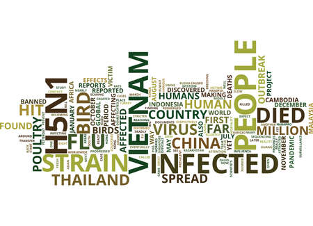 GLOBAL SPREAD OF BIRD FLU Text Background Word Cloud Concept