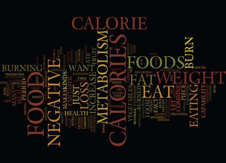 脂肪代謝本文背景単語雲・概念を増やす食品
