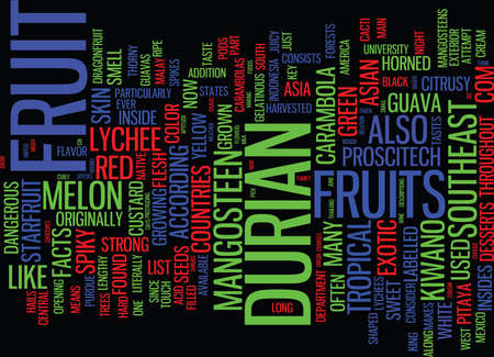 FRUITS YOU DON T SEE EVERYDAY IN AMERICA Text Background Word Cloud Concept