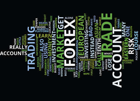 FOREX THE FUTURE INVESTMENT Text Background Word Cloud Concept