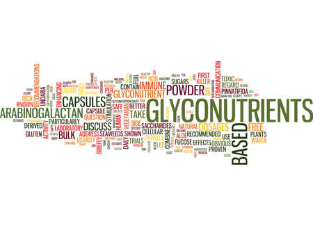 GLYCONUTRIENTS HOW MUCH TO TAKE Text Background Word Cloud Concept Çizim