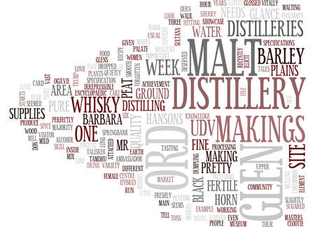 GLENS WHISKY Text Background Word Cloud Concept