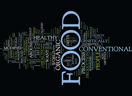 FOOD OR DIET Text Background Word Cloud Concept