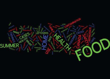 FOOD SAFETY BEGINS IN THE HOME Text Background Word Cloud Concept Illustration