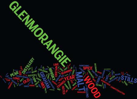 GLENMORANGIE SCOTISH WHISKEY 텍스트 배경 단어 구름 개념