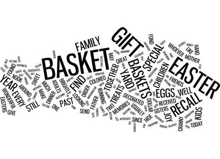 GIFT BASKETS A GREAT WAY TO CELEBRATE EASTER Text Background Word Cloud Concept