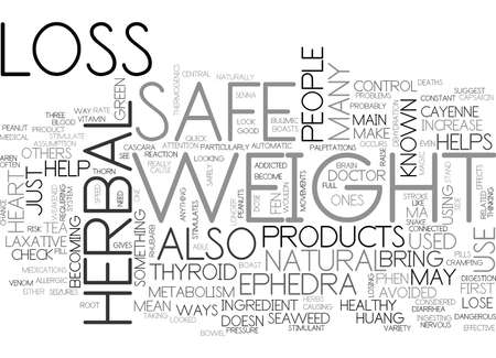 IS HERBAL WEIGHT LOSS SAFE Text Background Word Cloud Concept