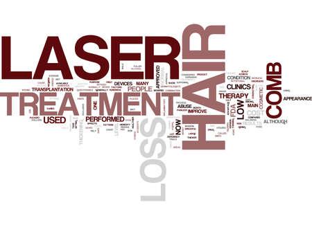 Laser treatment Text Background Word Cloud Concept