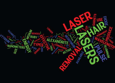LASER HAIR REMOVAL DEVICES Text Background Word Cloud Concept Illustration