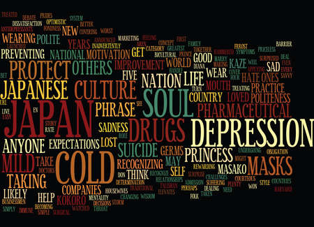 KOKORO NO KAZE DOES YOUR SOUL HAVE A COLD Text Background Word Cloud Concept