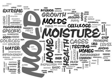 IS THERE A FUNGUS AMONG US Text Background Word Cloud Concept