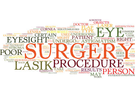 LASIK EYE SURGERY IS IT RIGHT FOR YOU Text Background Word Cloud Concept Ilustração