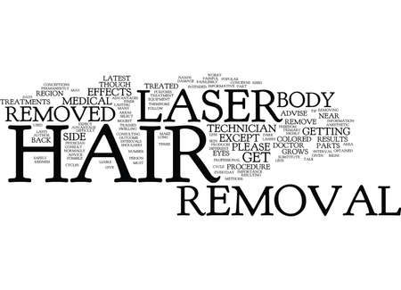 LASER HAIR REMOVAL THE PROCEDURE Text Background Word Cloud Concept