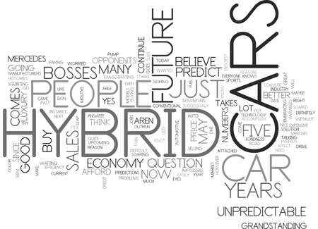 IS THE FUTURE OF HYBRID CARS UNPREDICTABLE Text Background Word Cloud Concept Illustration
